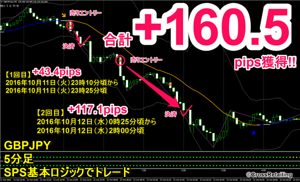 FXスキャル・パーフェクトシグナル・10月11日160.5pips.png