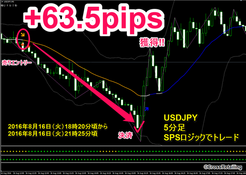 FXスキャル・パーフェクトシグナル・2016年8月16日63.5pips.png
